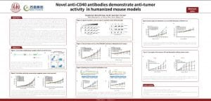 AACR Annual Meeting 2019 # 3241
